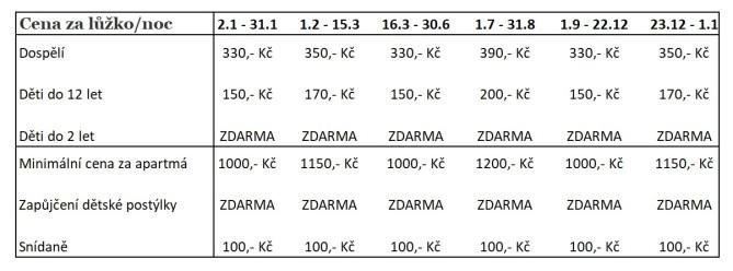 Ceník ZL18